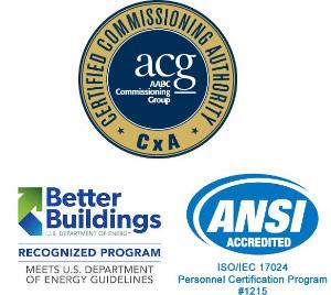 ACG Logos